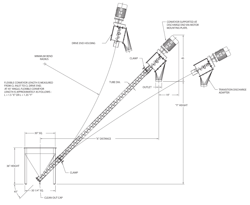 flexible elevating conveyors flexible elevating conveyor. Black Bedroom Furniture Sets. Home Design Ideas